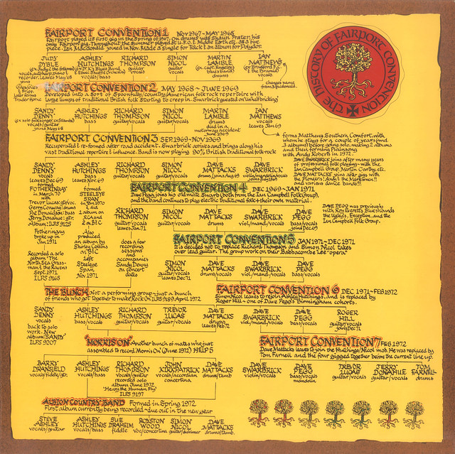 Fairport Convention: The History of Fairport Convention
